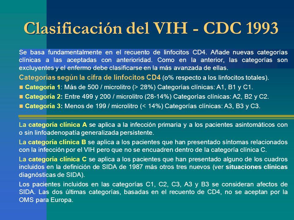 Clasificación del VIH - CDC 1993 Se basa fundamentalmente en el recuento de linfocitos CD4. Añade nuevas categorías clínicas a las aceptadas con anter
