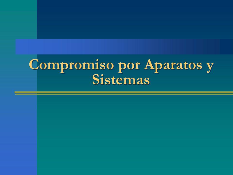 Compromiso por Aparatos y Sistemas