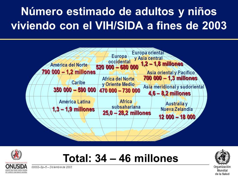 00002–Sp–5 – Diciembre de 2003 Organización Mundial de la Salud Número estimado de adultos y niños viviendo con el VIH/SIDA a fines de 2003 520 000 –