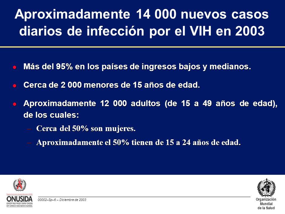 00002–Sp–6 – Diciembre de 2003 Organización Mundial de la Salud Aproximadamente 14 000 nuevos casos diarios de infección por el VIH en 2003 l Más del