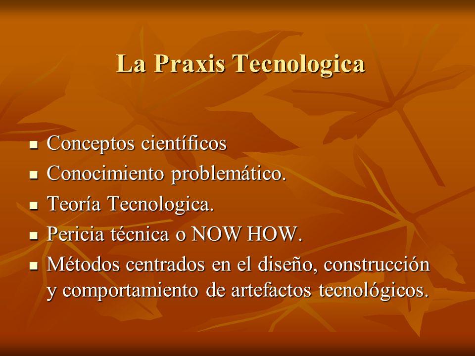 La Praxis Tecnologica La Praxis Tecnologica Conceptos científicos Conceptos científicos Conocimiento problemático.