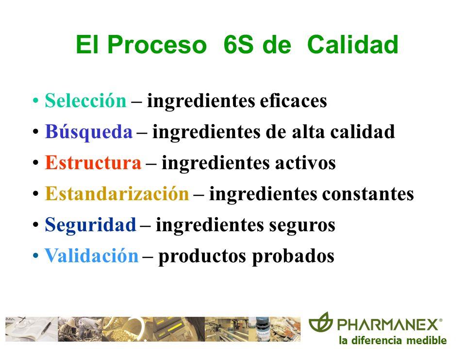 El Proceso 6S de Calidad Selección – ingredientes eficaces Búsqueda – ingredientes de alta calidad Estructura – ingredientes activos Estandarización –