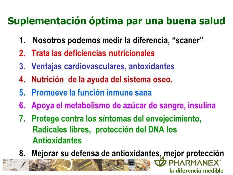 la diferencia medible Suplementación óptima par una buena salud 1.Nosotros podemos medir la diferencia, scaner 2. Trata las deficiencias nutricionales