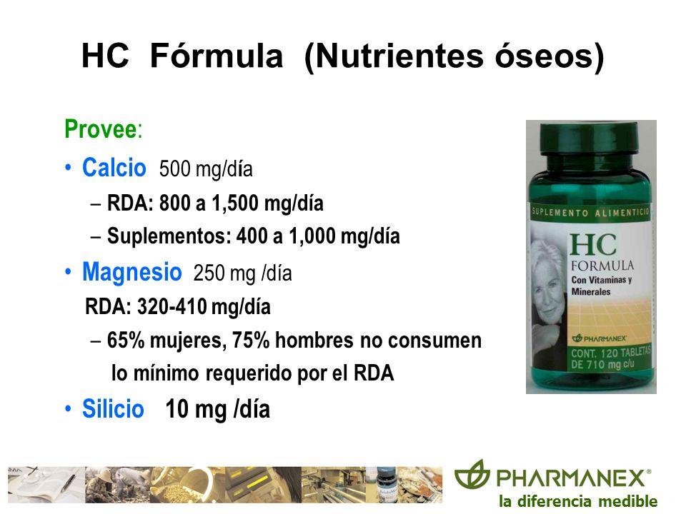 la diferencia medible HC Fórmula (Nutrientes óseos) Provee : Calcio 500 mg/d í a – RDA: 800 a 1,500 mg/día – Suplementos: 400 a 1,000 mg/día Magnesio