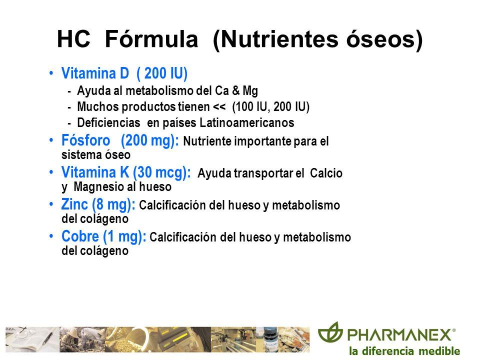 la diferencia medible Vitamina D ( 200 IU) - Ayuda al metabolismo del Ca & Mg - Muchos productos tienen << (100 IU, 200 IU) - Deficiencias en países L