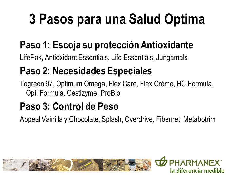 la diferencia medible 3 Pasos para una Salud Optima Paso 1: Escoja su protección Antioxidante LifePak, Antioxidant Essentials, Life Essentials, Jungam