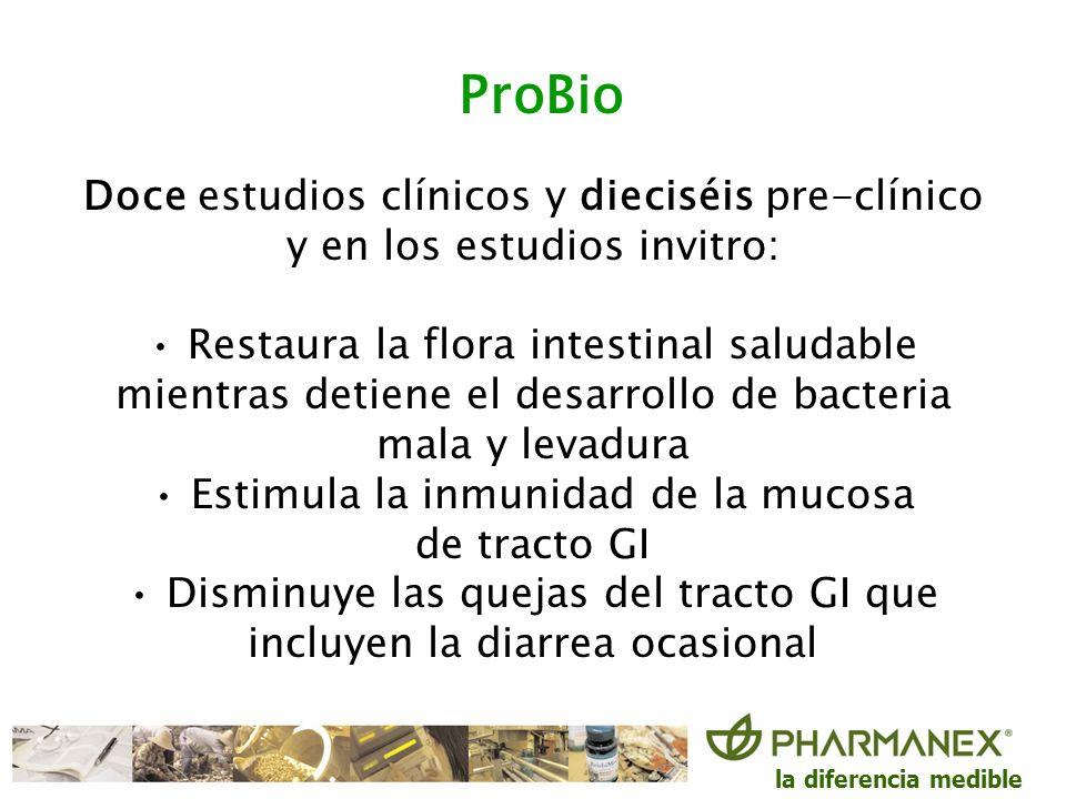 la diferencia medible ProBio Doce estudios clínicos y dieciséis pre-clínico y en los estudios invitro: Restaura la flora intestinal saludable mientras