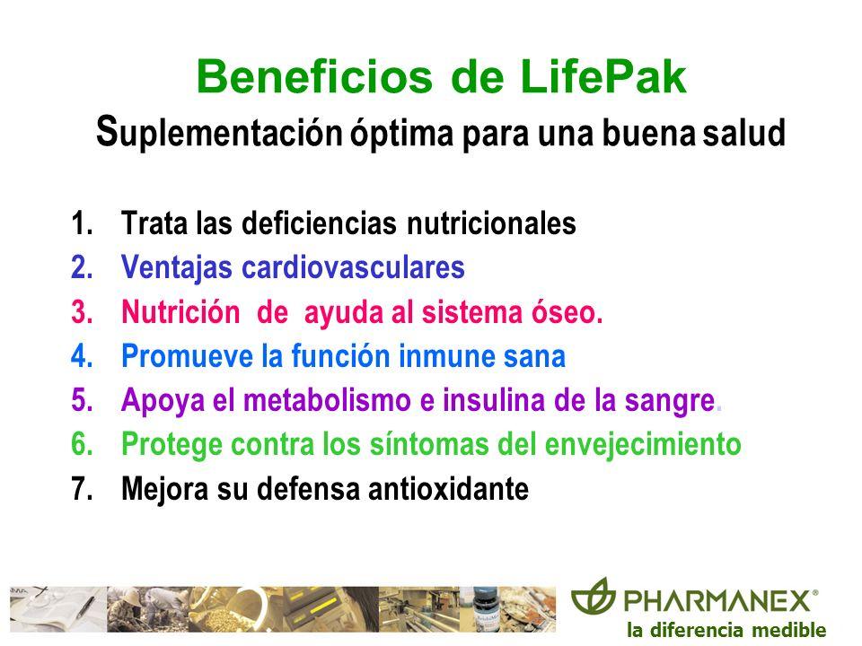 la diferencia medible Beneficios de LifePak S uplementación óptima para una buena salud 1.Trata las deficiencias nutricionales 2.Ventajas cardiovascul
