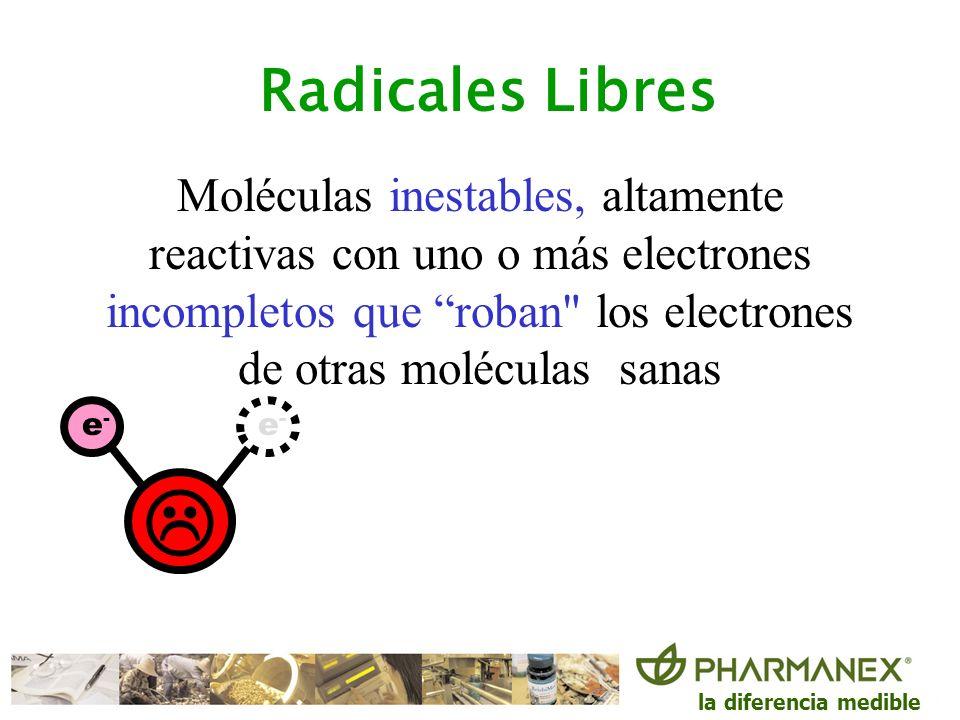 la diferencia medible e-e- e-e- e-e- e-e- Moléculas inestables, roban los electrones de moléculas sanas Radicales Libres