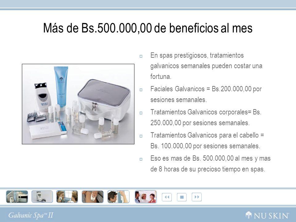 Más de Bs.500.000,00 de beneficios al mes En spas prestigiosos, tratamientos galvanicos semanales pueden costar una fortuna. Faciales Galvanicos = Bs.