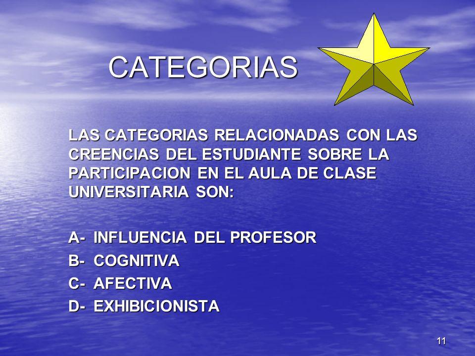 11 CATEGORIAS CATEGORIAS LAS CATEGORIAS RELACIONADAS CON LAS CREENCIAS DEL ESTUDIANTE SOBRE LA PARTICIPACION EN EL AULA DE CLASE UNIVERSITARIA SON: A-
