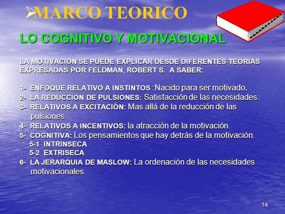 14 MARCO TEORICO LO COGNITIVO Y MOTIVACIONAL LA MOTIVACION SE PUEDE EXPLICAR DESDE DIFERENTES TEORIAS EXPRESADAS POR FELDMAN, ROBERT S. A SABER: 1- EN