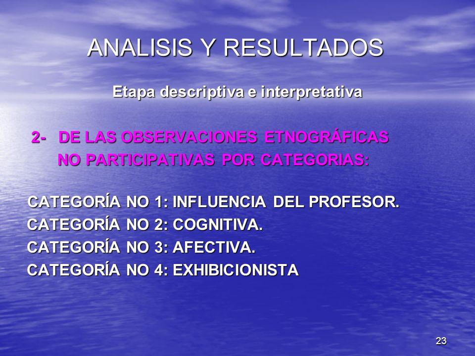 23 ANALISIS Y RESULTADOS Etapa descriptiva e interpretativa 2- DE LAS OBSERVACIONES ETNOGRÁFICAS 2- DE LAS OBSERVACIONES ETNOGRÁFICAS NO PARTICIPATIVA