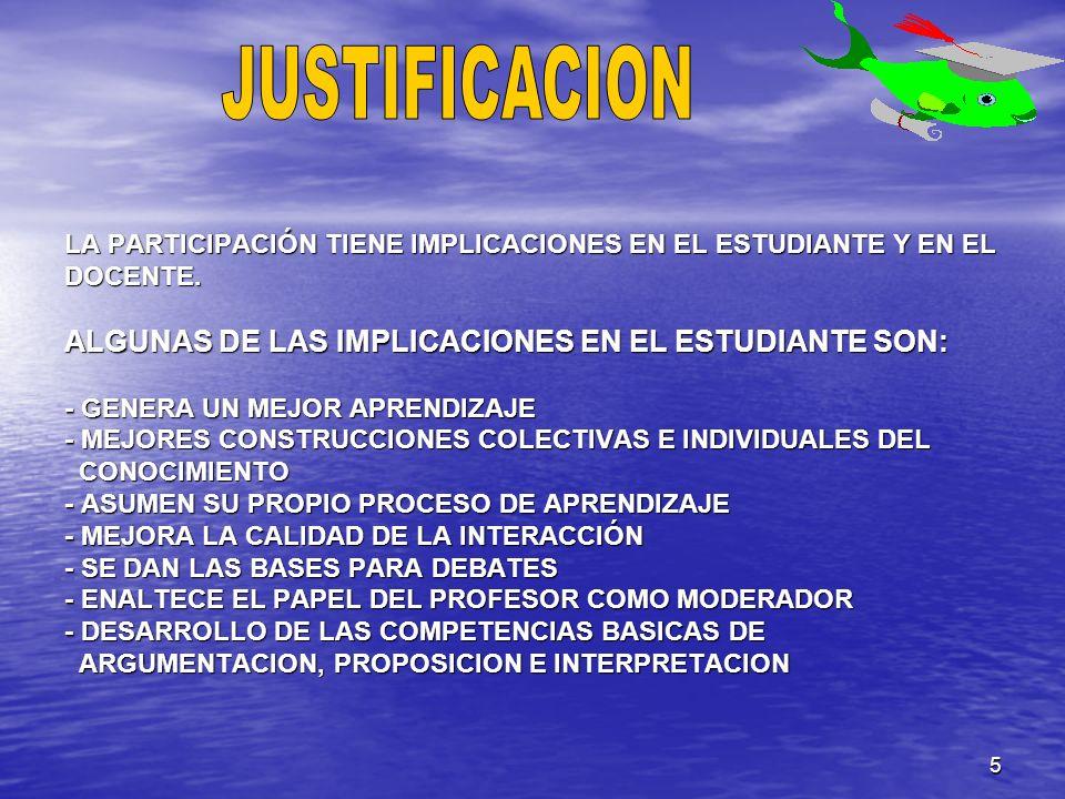 5 LA PARTICIPACIÓN TIENE IMPLICACIONES EN EL ESTUDIANTE Y EN EL DOCENTE. ALGUNAS DE LAS IMPLICACIONES EN EL ESTUDIANTE SON: - GENERA UN MEJOR APRENDIZ