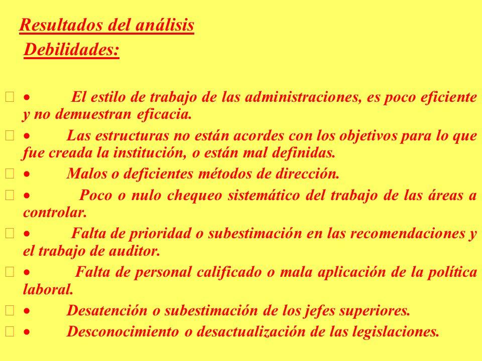 Resultados del análisis Debilidades: El estilo de trabajo de las administraciones, es poco eficiente y no demuestran eficacia.