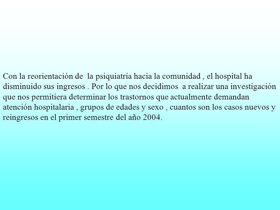 Con la reorientación de la psiquiatría hacia la comunidad, el hospital ha disminuido sus ingresos.