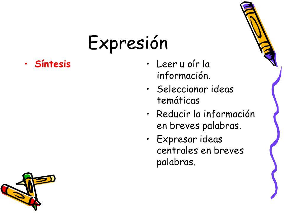 Expresión SíntesisLeer u oír la información. Seleccionar ideas temáticas Reducir la información en breves palabras. Expresar ideas centrales en breves
