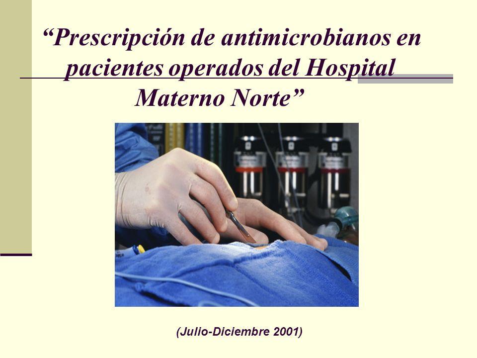AUTORES: Dr.Carlos Manuel Corral Marzo Esp. I Grado en Ginecología y Obstetricia Dra.