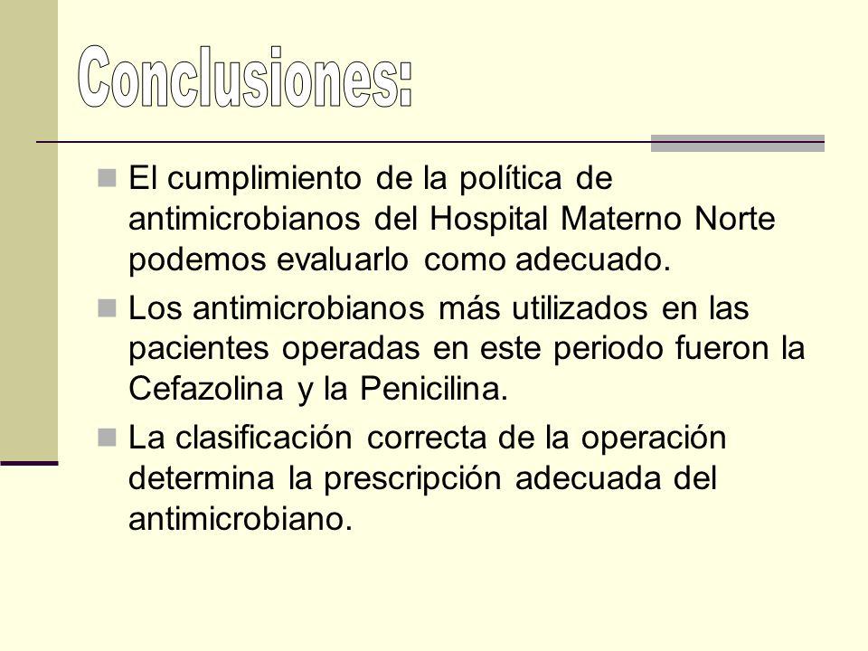 El cumplimiento de la política de antimicrobianos del Hospital Materno Norte podemos evaluarlo como adecuado. Los antimicrobianos más utilizados en la