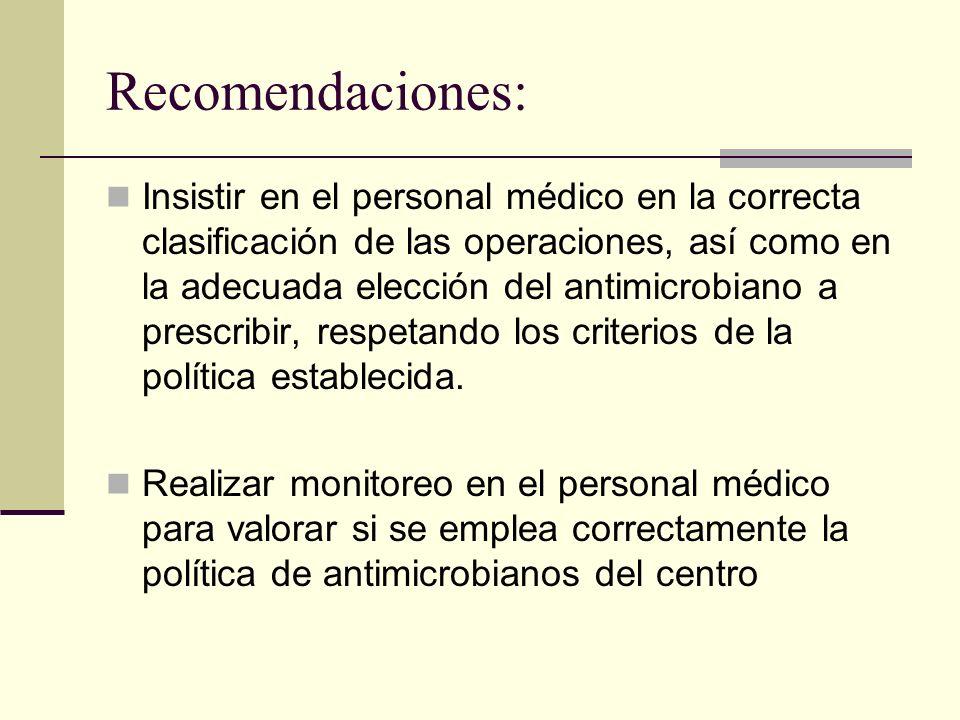Recomendaciones: Insistir en el personal médico en la correcta clasificación de las operaciones, así como en la adecuada elección del antimicrobiano a prescribir, respetando los criterios de la política establecida.