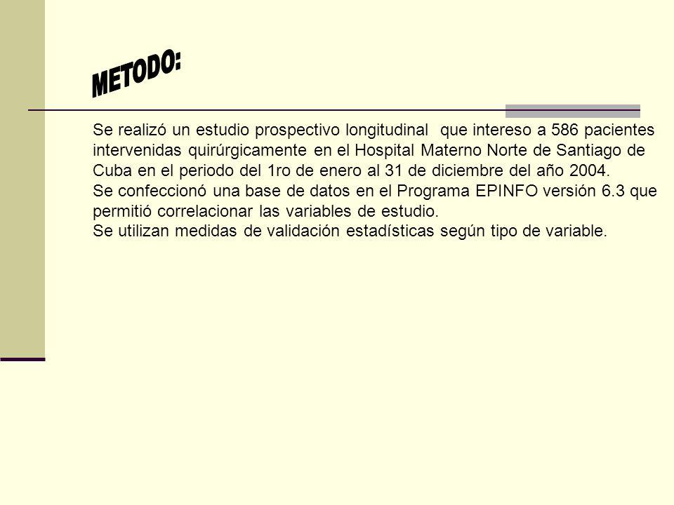 Se realizó un estudio prospectivo longitudinal que intereso a 586 pacientes intervenidas quirúrgicamente en el Hospital Materno Norte de Santiago de C