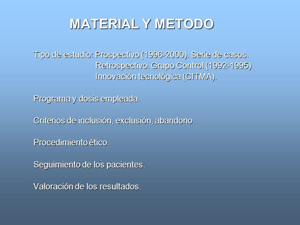 MATERIAL Y METODO Tipo de estudio: Prospectivo (1996-2000). Serie de casos. Retrospectivo. Grupo Control (1992-1995) Retrospectivo. Grupo Control (199