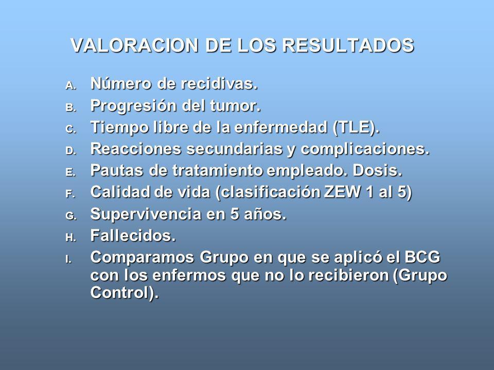 VALORACION DE LOS RESULTADOS VALORACION DE LOS RESULTADOS A. Número de recidivas. B. Progresión del tumor. C. Tiempo libre de la enfermedad (TLE). D.