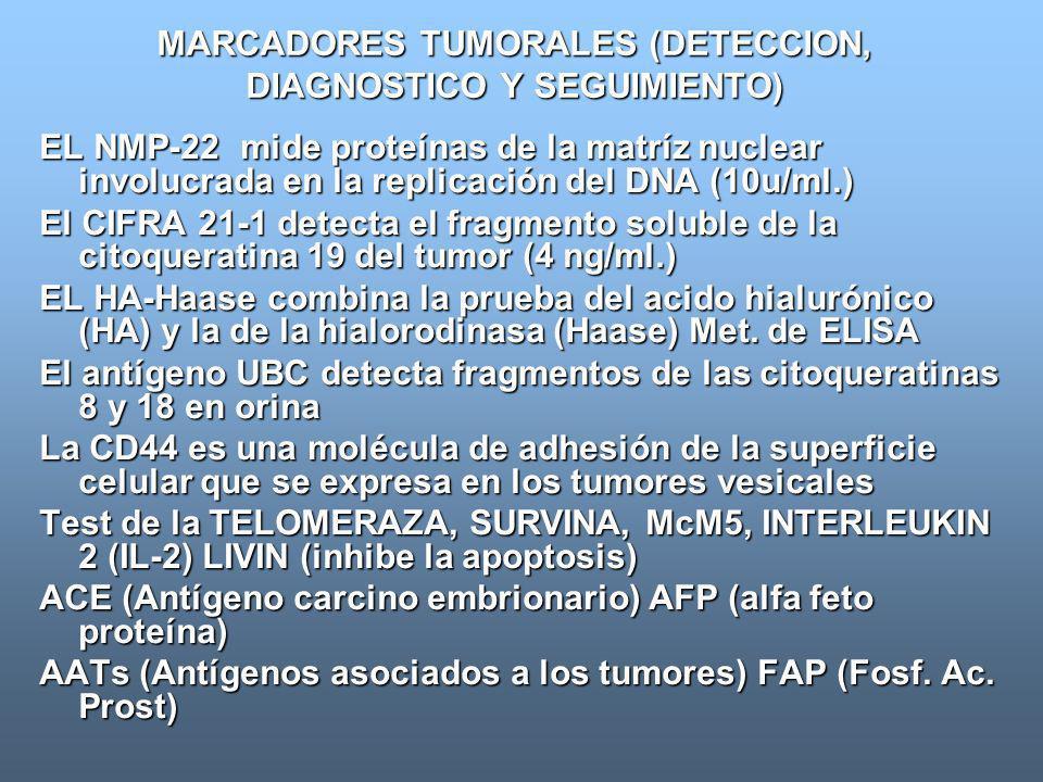 MARCADORES TUMORALES (DETECCION, DIAGNOSTICO Y SEGUIMIENTO) EL NMP-22 mide proteínas de la matríz nuclear involucrada en la replicación del DNA (10u/m