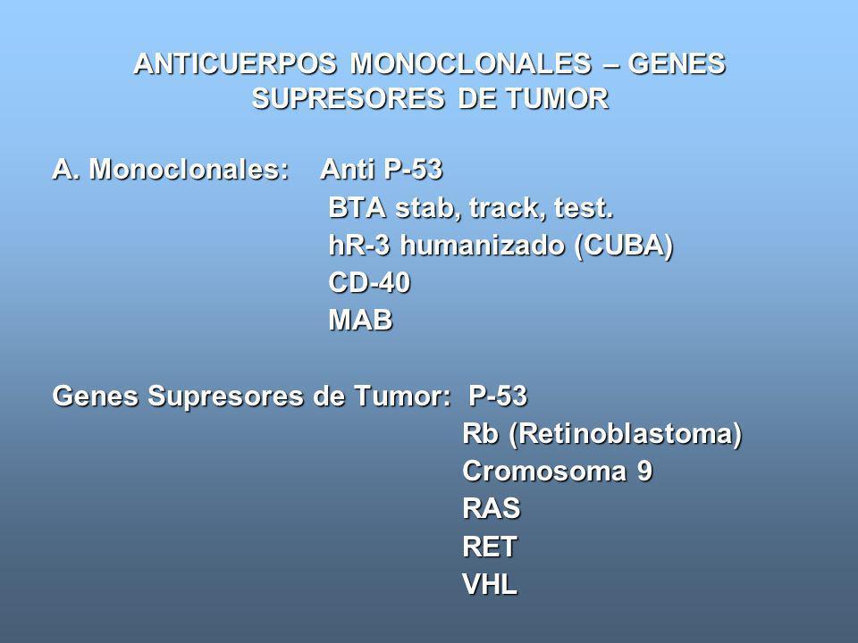 ANTICUERPOS MONOCLONALES – GENES SUPRESORES DE TUMOR A. Monoclonales: Anti P-53 BTA stab, track, test. BTA stab, track, test. hR-3 humanizado (CUBA) h