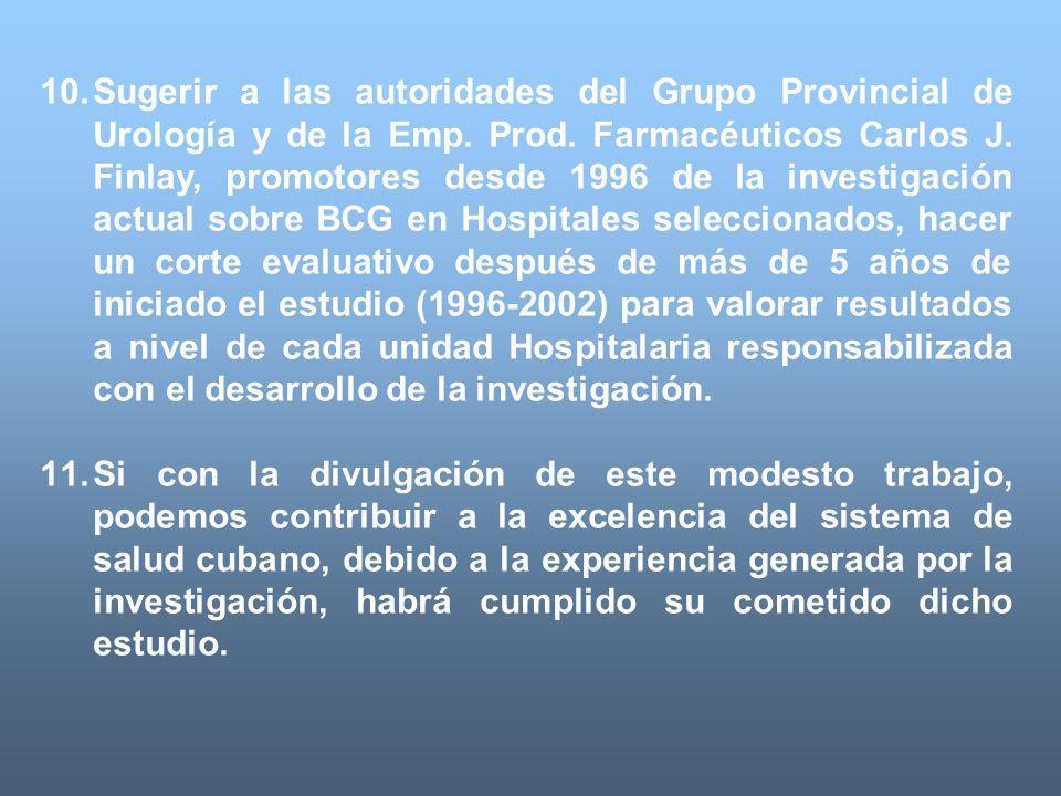 10.Sugerir a las autoridades del Grupo Provincial de Urología y de la Emp. Prod. Farmacéuticos Carlos J. Finlay, promotores desde 1996 de la investiga