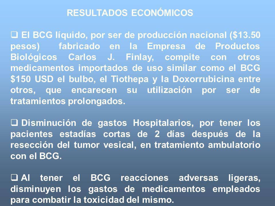 El BCG líquido, por ser de producción nacional ($13.50 pesos) fabricado en la Empresa de Productos Biológicos Carlos J. Finlay, compite con otros medi