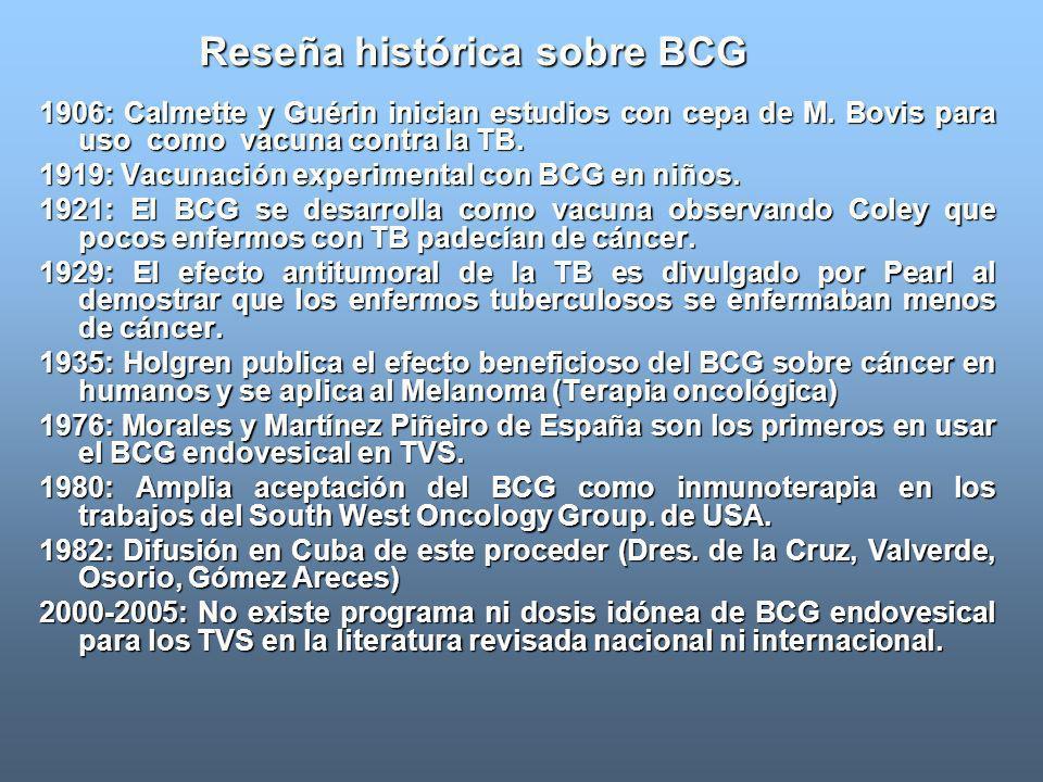 Reseña histórica sobre BCG 1906: Calmette y Guérin inician estudios con cepa de M. Bovis para uso como vacuna contra la TB. 1919: Vacunación experimen