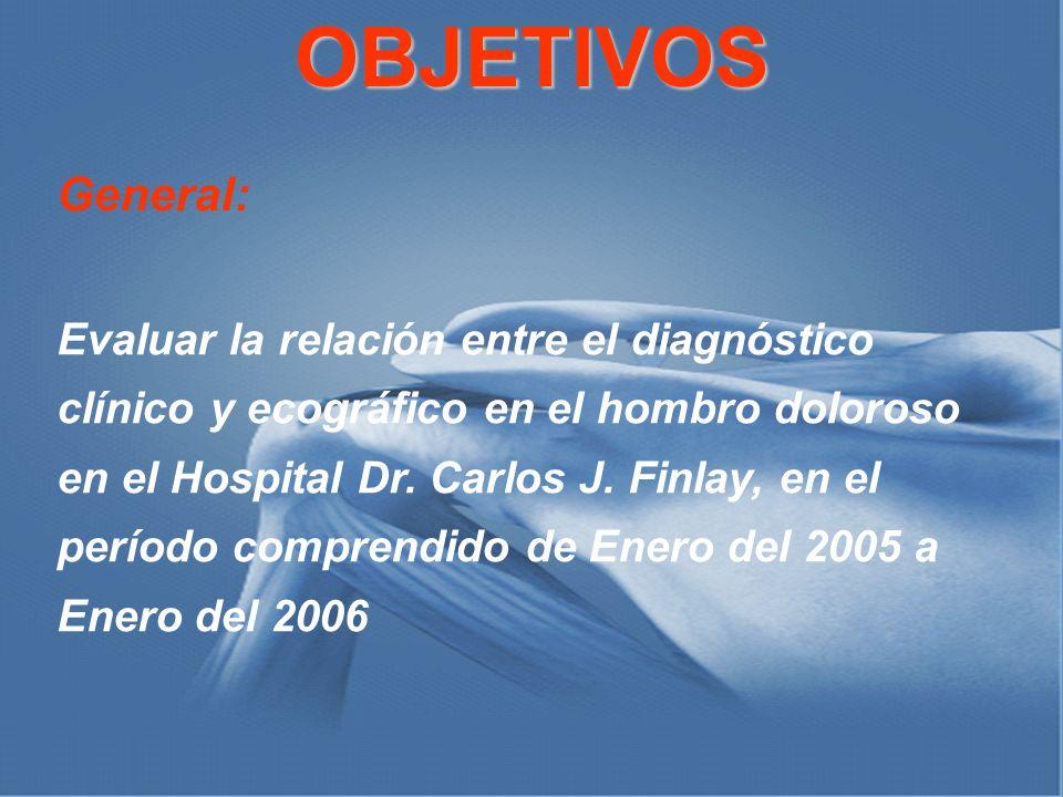 OBJETIVOS General: Evaluar la relación entre el diagnóstico clínico y ecográfico en el hombro doloroso en el Hospital Dr. Carlos J. Finlay, en el perí