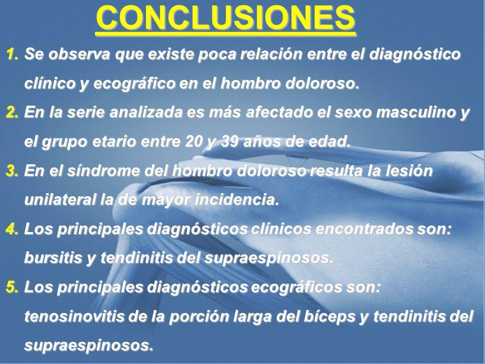 CONCLUSIONES 1.Se observa que existe poca relación entre el diagnóstico clínico y ecográfico en el hombro doloroso. 2.En la serie analizada es más afe
