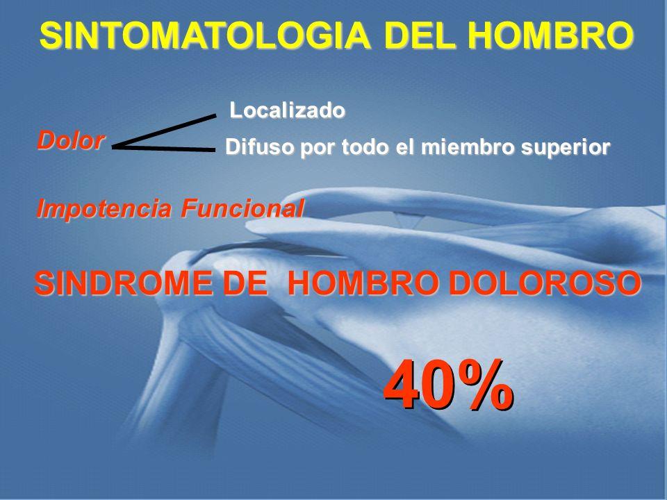SINTOMATOLOGIA DEL HOMBRO Dolor Localizado Localizado Difuso por todo el miembro superior Difuso por todo el miembro superior Impotencia Funcional SIN