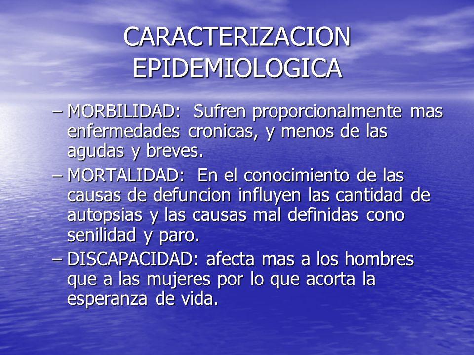 CARACTERIZACION EPIDEMIOLOGICA –MORBILIDAD: Sufren proporcionalmente mas enfermedades cronicas, y menos de las agudas y breves. –MORTALIDAD: En el con