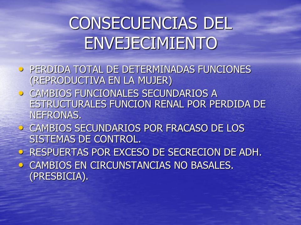 CONSECUENCIAS DEL ENVEJECIMIENTO PERDIDA TOTAL DE DETERMINADAS FUNCIONES (REPRODUCTIVA EN LA MUJER) PERDIDA TOTAL DE DETERMINADAS FUNCIONES (REPRODUCT