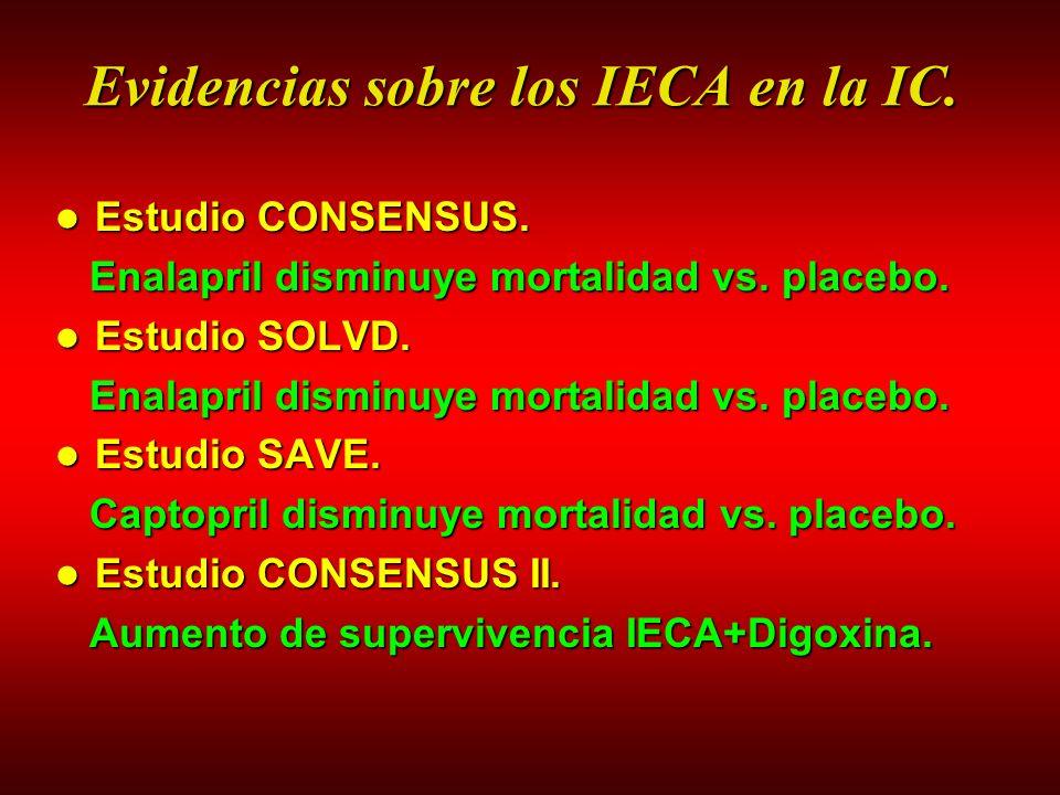 Evidencias sobre los IECA en la IC. Evidencias sobre los IECA en la IC. Estudio CONSENSUS. Estudio CONSENSUS. Enalapril disminuye mortalidad vs. place