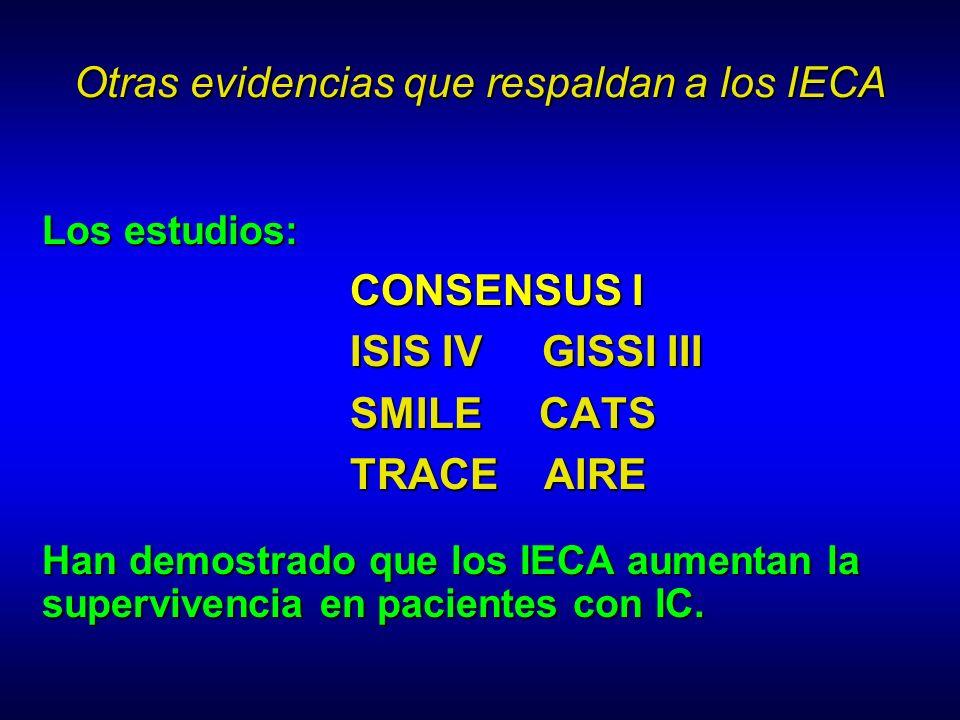 Otras evidencias que respaldan a los IECA Otras evidencias que respaldan a los IECA Los estudios: CONSENSUS I CONSENSUS I ISIS IV GISSI III ISIS IV GI