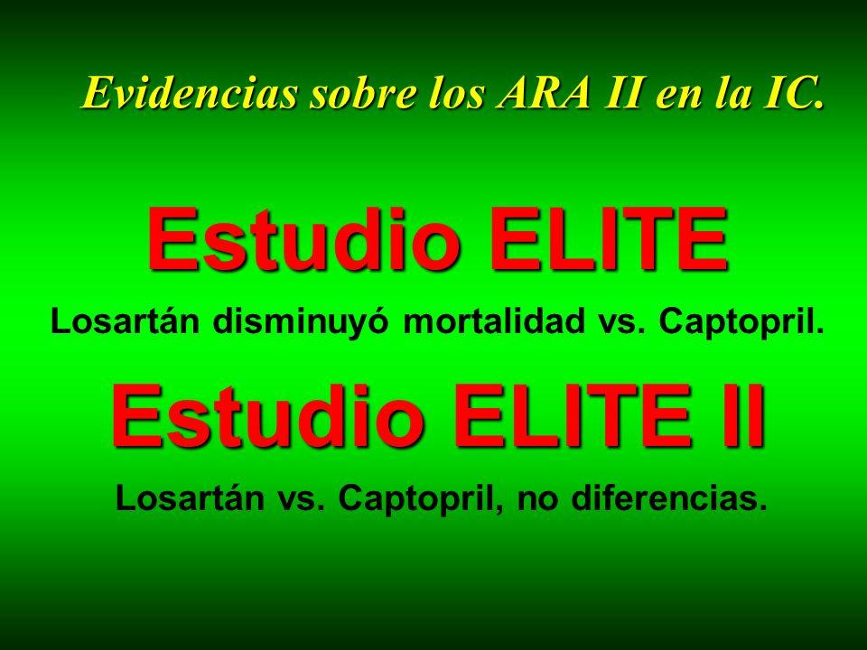 Evidencias sobre los ARA II en la IC. Evidencias sobre los ARA II en la IC. Estudio ELITE Losartán disminuyó mortalidad vs. Captopril. Estudio ELITE I