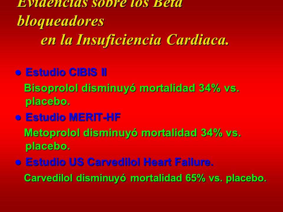 Evidencias sobre los Beta bloqueadores en la Insuficiencia Cardiaca. Evidencias sobre los Beta bloqueadores en la Insuficiencia Cardiaca. Estudio CIBI