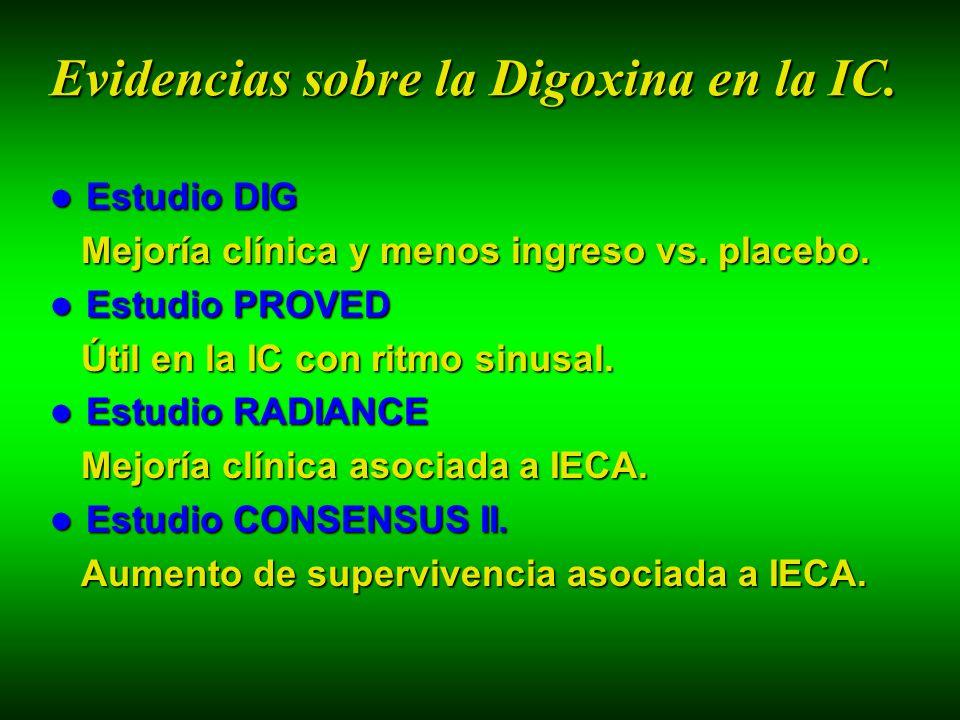 Evidencias sobre la Digoxina en la IC. Estudio DIG Estudio DIG Mejoría clínica y menos ingreso vs. placebo. Estudio PROVED Estudio PROVED Útil en la I