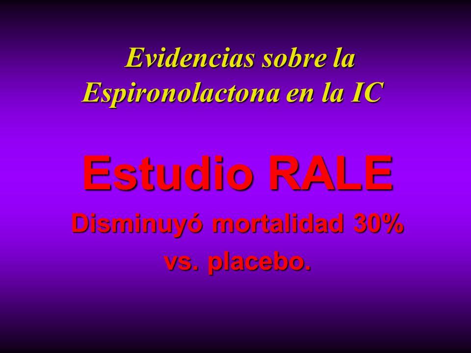 Evidencias sobre la Espironolactona en la IC Estudio RALE Disminuyó mortalidad 30% vs. placebo.