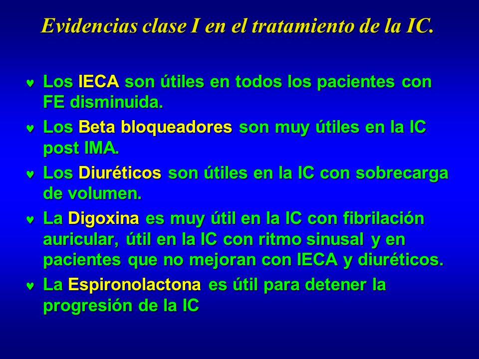 Evidencias clase I en el tratamiento de la IC. Los IECA son útiles en todos los pacientes con FE disminuida. Los IECA son útiles en todos los paciente