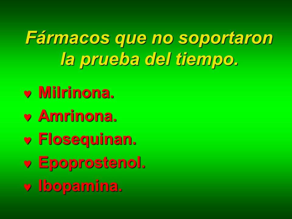 Fármacos que no soportaron la prueba del tiempo. Milrinona. Milrinona. Amrinona. Amrinona. Flosequinan. Flosequinan. Epoprostenol. Epoprostenol. Ibopa