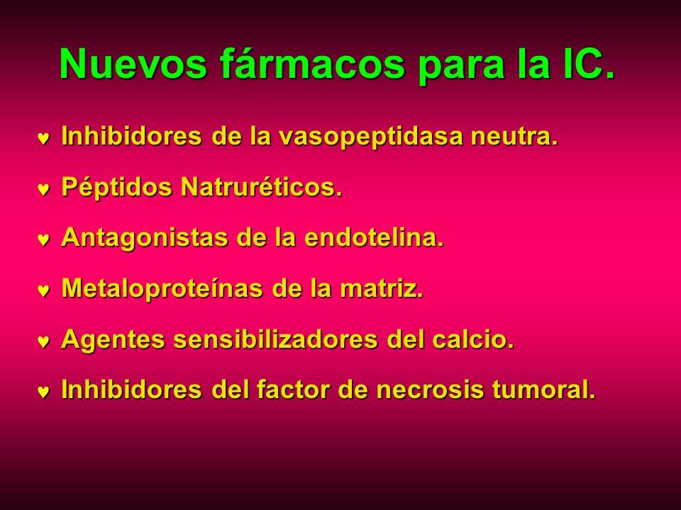 Nuevos fármacos para la IC. Inhibidores de la vasopeptidasa neutra. Inhibidores de la vasopeptidasa neutra. Péptidos Natruréticos. Péptidos Natrurétic