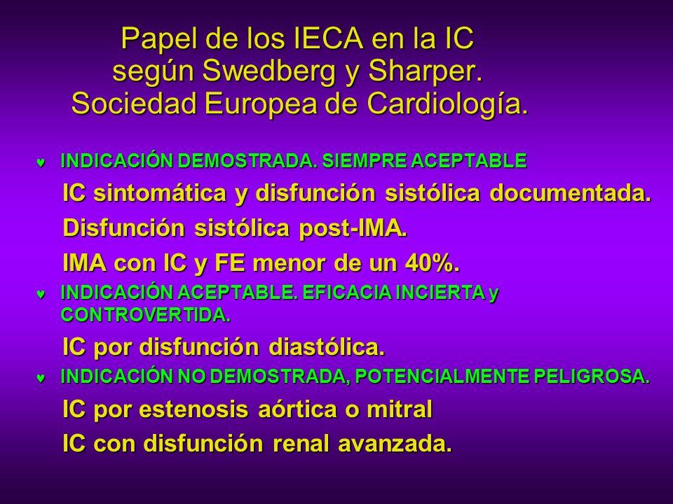Papel de los IECA en la IC según Swedberg y Sharper. Sociedad Europea de Cardiología. INDICACIÓN DEMOSTRADA. SIEMPRE ACEPTABLE INDICACIÓN DEMOSTRADA.