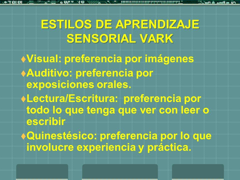 ESTILOS DE APRENDIZAJE SENSORIAL VARK Visual: preferencia por imágenes Auditivo: preferencia por exposiciones orales. Lectura/Escritura: preferencia p