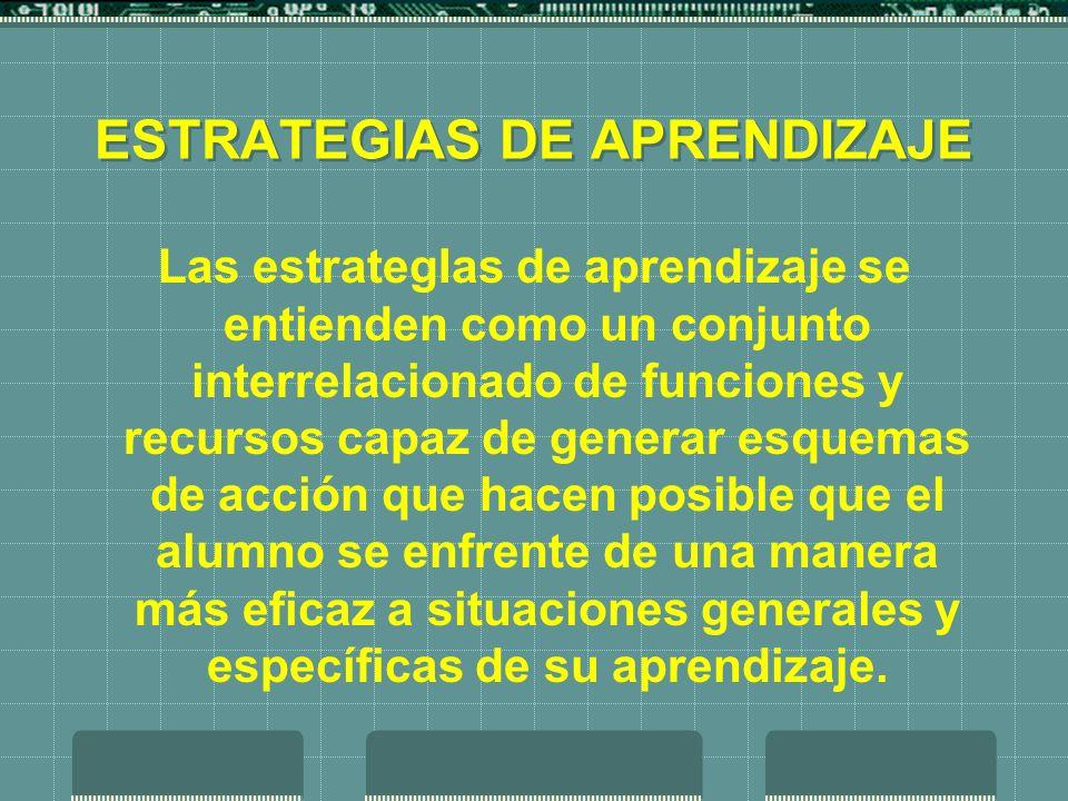 ESTRATEGIAS DE APRENDIZAJE Las estrategIas de aprendizaje se entienden como un conjunto interrelacionado de funciones y recursos capaz de generar esqu