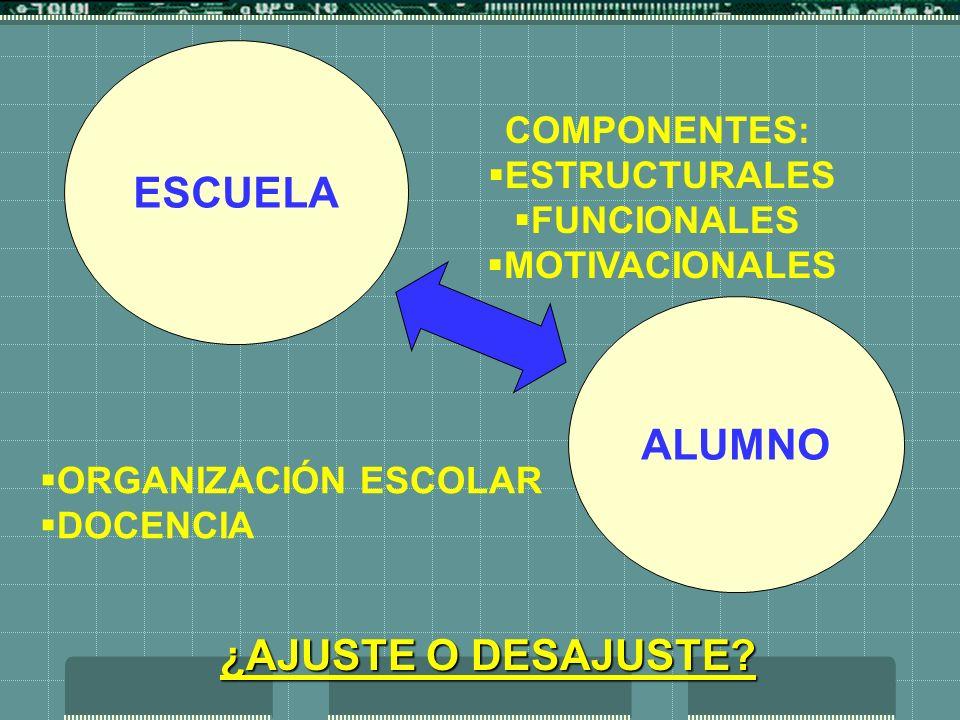 Los estilos son variables de acuerdo con las tareas y las situaciones.
